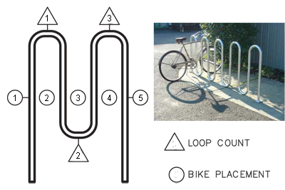 Steel Bike Racks - Evergreen Machine Works - Portland OR